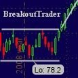BreakoutTrader
