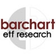 Barchart's ETF Recommendations