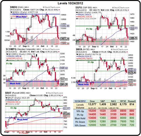 Tza stock options