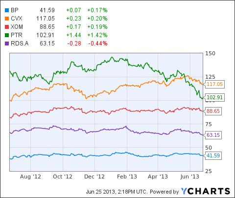 BSM — last trade: $16.51 — Recent Insider Buys: