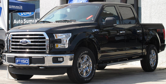 Ford Stock Forecast For 2016 Ford Motor Company Nyse F