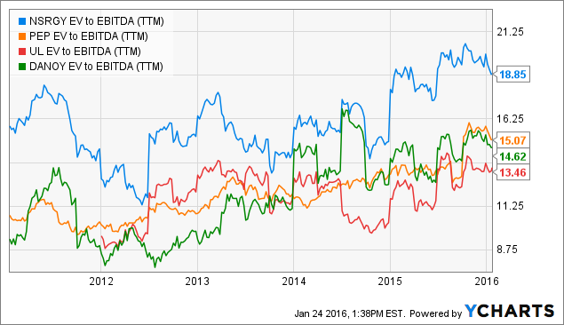 business investment markets stocks best dividend article bbdcf