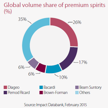 annual report of diageo plc Diageo plc annual report 2016 (pdf) diageo plc annual report 2015 (pdf) diageo plc annual report 2014 (pdf) diageo plc annual report 2013 (pdf) diageo united kingdom.