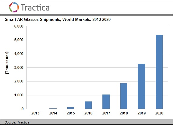 A Key Inflection Point For Vuzix And The Smart Glasses