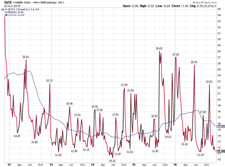 Cboe binary options volatility index