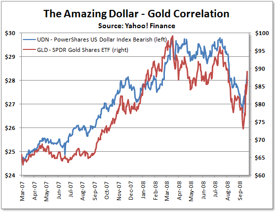 Deflation: Total Collapse In The Price Of Gold   Seeking Alpha
