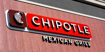 Is The Worst Behind Chipotle Mexican Grill? - Chipotle Mexican Grill, Inc. (NYSE:CMG)
