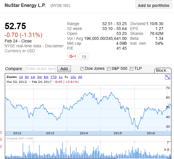 Nustar A Secure 8 3 Yield And Improving Fundamentals