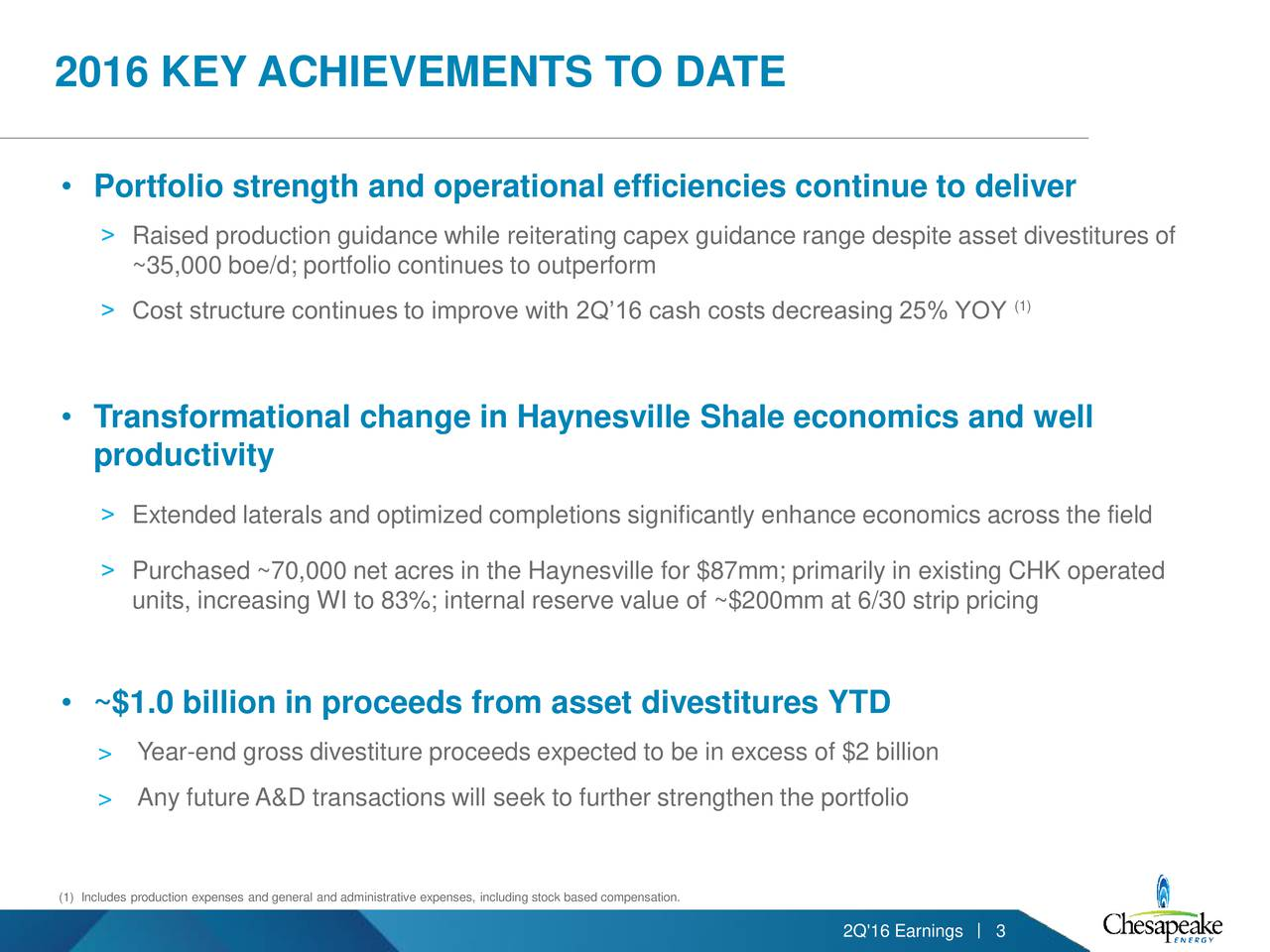 Portfolio strength and operational efficiencies continue to deliver Raised production guidance while reiterating capex guidance range despite asset divestitures of ~35,000 boe/d; portfolio continues to outperform (1) Cost structure continues to improve with 2Q16 cash costs decreasing 25% YOY Transformational change in Haynesville Shale economics and well productivity Extended laterals and optimized completions significantly enhance economics across the field Purchased ~70,000 net acres in the Haynesville for $87mm; primarily in existing CHK operated units, increasing WI to 83%; internal reserve value of ~$200mm at 6/30 strip pricing ~$1.0 billion in proceeds from asset divestitures YTD > Year-end gross divestiture proceeds expected to be in excess of $2 billion > Any futureA&D transactions will seek to further strengthen the portfolio (1) Includes production expenses and general and administrative expenses, including stock based compensation. 2Q'16 Earning3