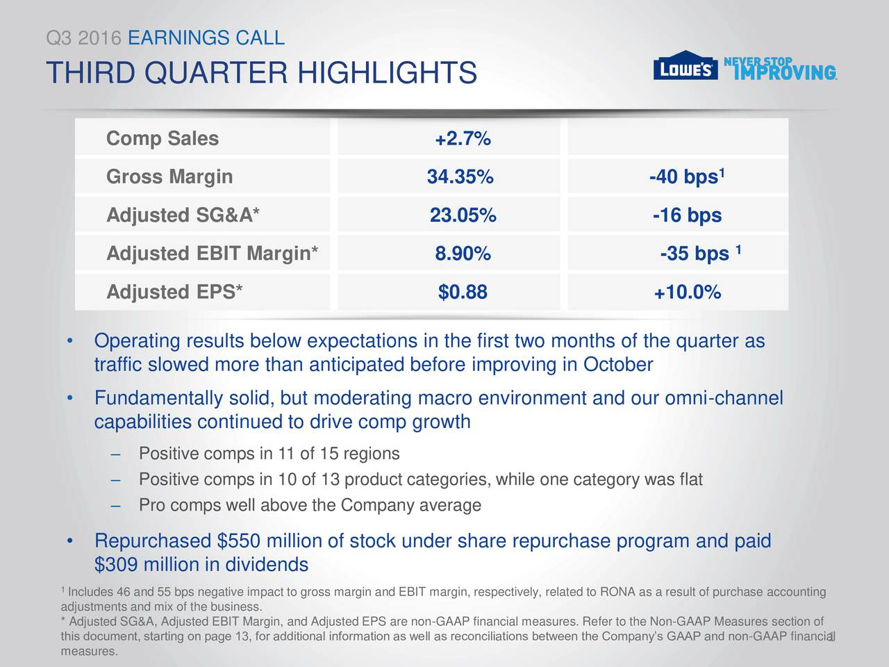 THIRD QUARTER HIGHLIGHTS Comp Sales +2.7% 1 Gross Margin 34.35% -40 bps Adjusted SG&A* 23.05% -16 bps Adjusted EBIT Margin* 8.90% -35 bps 1 Adjusted EPS* $0.88 +10.0% Operating results below expectations in the first two months of the quarter as traffic slowed more than anticipated before improving in October Fundamentally solid, but moderating macro environment and our omni-channel capabilities continued to drive comp growth Positive comps in 11 of 15 regions Positive comps in 10 of 13 product categories, while one category was flat Pro comps well above the Company average Repurchased $550 million of stock under share repurchase program and paid $309 million in dividends 1Includes 46 and 55 bps negative impact to gross margin and EBIT margin, respectively, related to RONA as a result of purchase accounting adjustments and mix of the business. this document, starting on page 13, for additional information as well as reconciliations1between the Companys GAAP and non-GAAP financial measures.