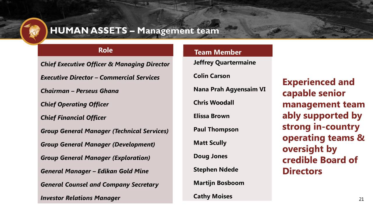 management team and mining group gold 3 days ago  kenadyr mining arranges strategic investment from zijin mining group  subsidiary, gold mountain asset management ltd  visit wwwkenadyrcom or  contact kevin ma, cfo at info@kenadyrcom or (604) 687-7130.