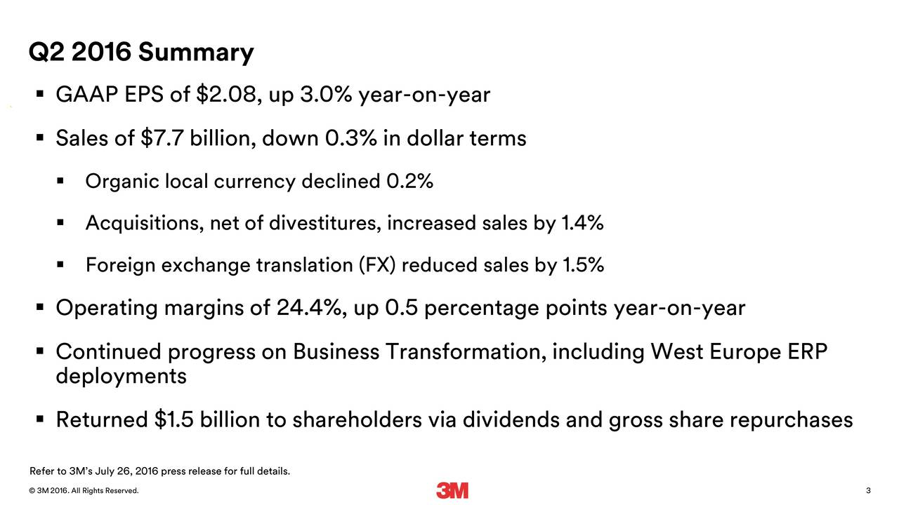 GAAP EPS of $2.08, up 3.0% year-on-year Sales of $7.7 billion, down 0.3% in dollar terms Organic local currency declined 0.2% Acquisitions, net of divestitures, increased sales by 1.4% Foreign exchange translation (FX) reduced sales by 1.5% Operating margins of 24.4%, up 0.5 percentage points year-on-year Continued progress on Business Transformation, including West Europe ERP deployments Returned $1.5 billion to shareholders via dividends and gross share repurchases Refer to 3Ms July 26, 2016 press release for full details. 2ly 2016. All Rights Reserved. 3