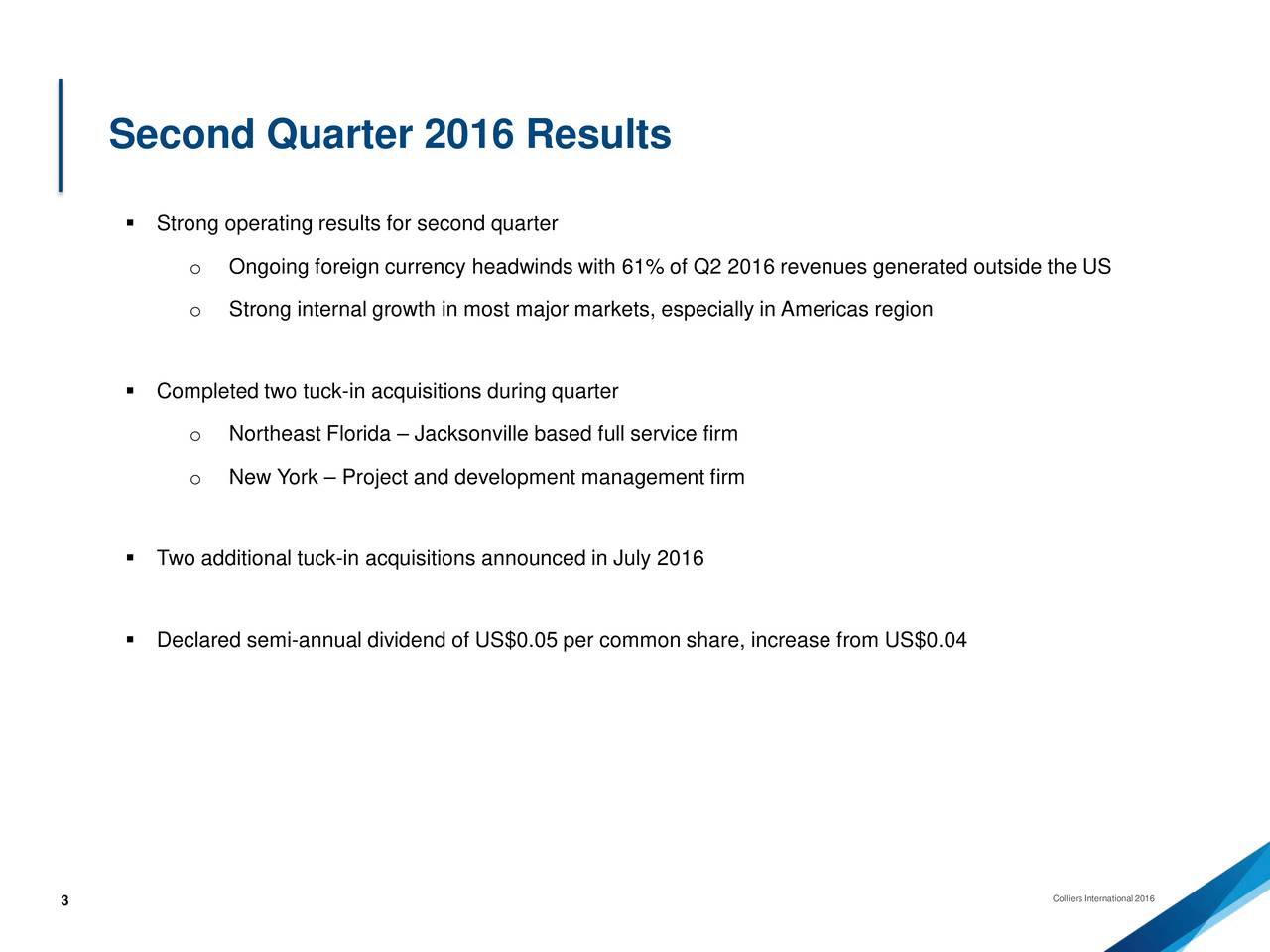 Strong operating results for second quarter o Ongoing foreign currency headwinds with 61% of Q2 2016 revenues generated outside the US o Strong internal growth in most major markets, especially in Americas region Completed two tuck-in acquisitions during quarter o Northeast Florida  Jacksonville based full service firm o New York  Project and development management firm Two additional tuck-in acquisitions announced in July 2016 Declared semi-annual dividend of US$0.05 per common share, increase from US$0.04 3 Colliers International 2016