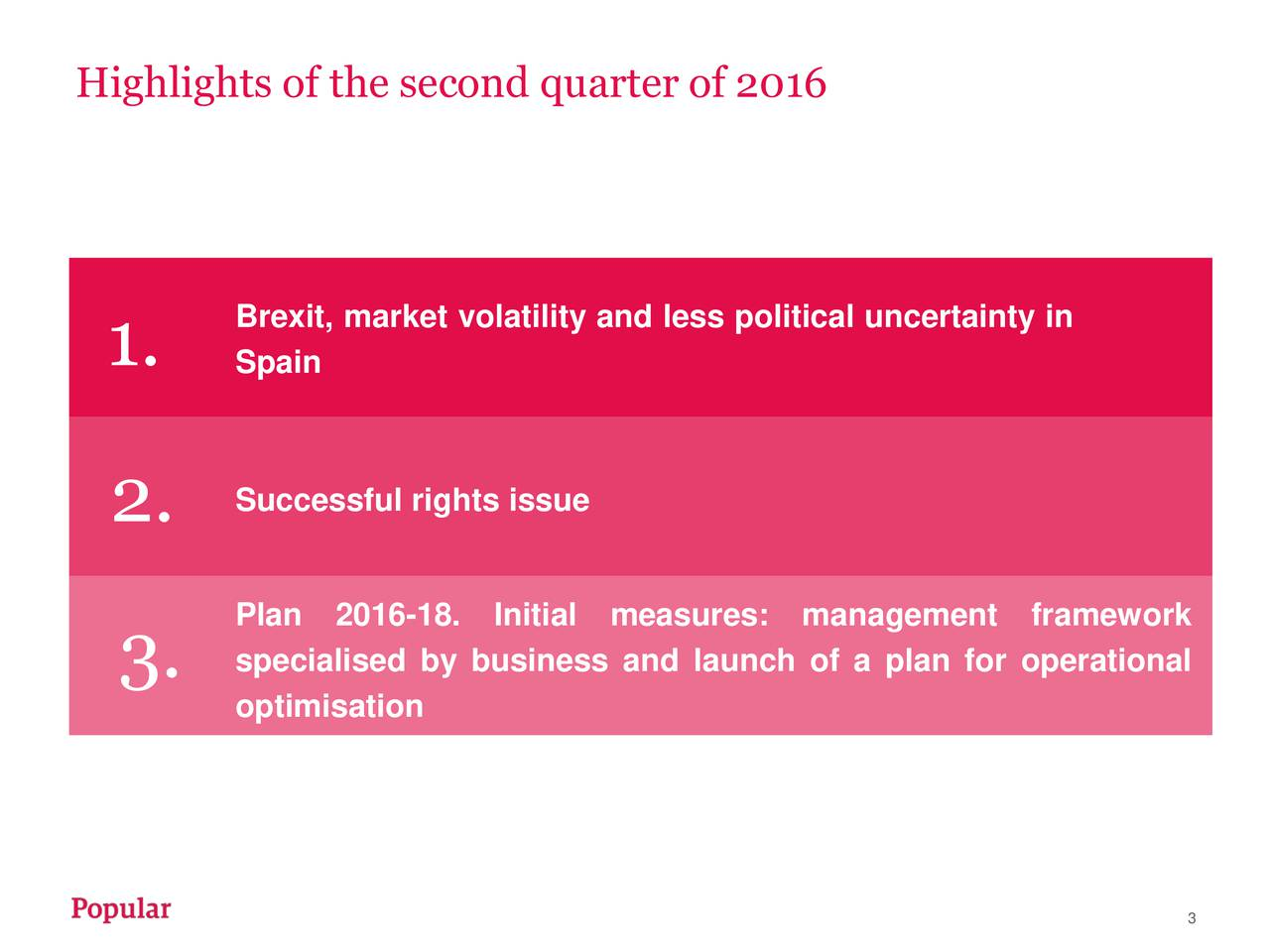 1. Brexit, market volatility and less political uncertainty in 1. Spain 2. xito Successful rights issueital 2. Plan 2016-18.Initiameasures: management framework 3. 3. specialised by business and launch of a plan for operational optimisation 3