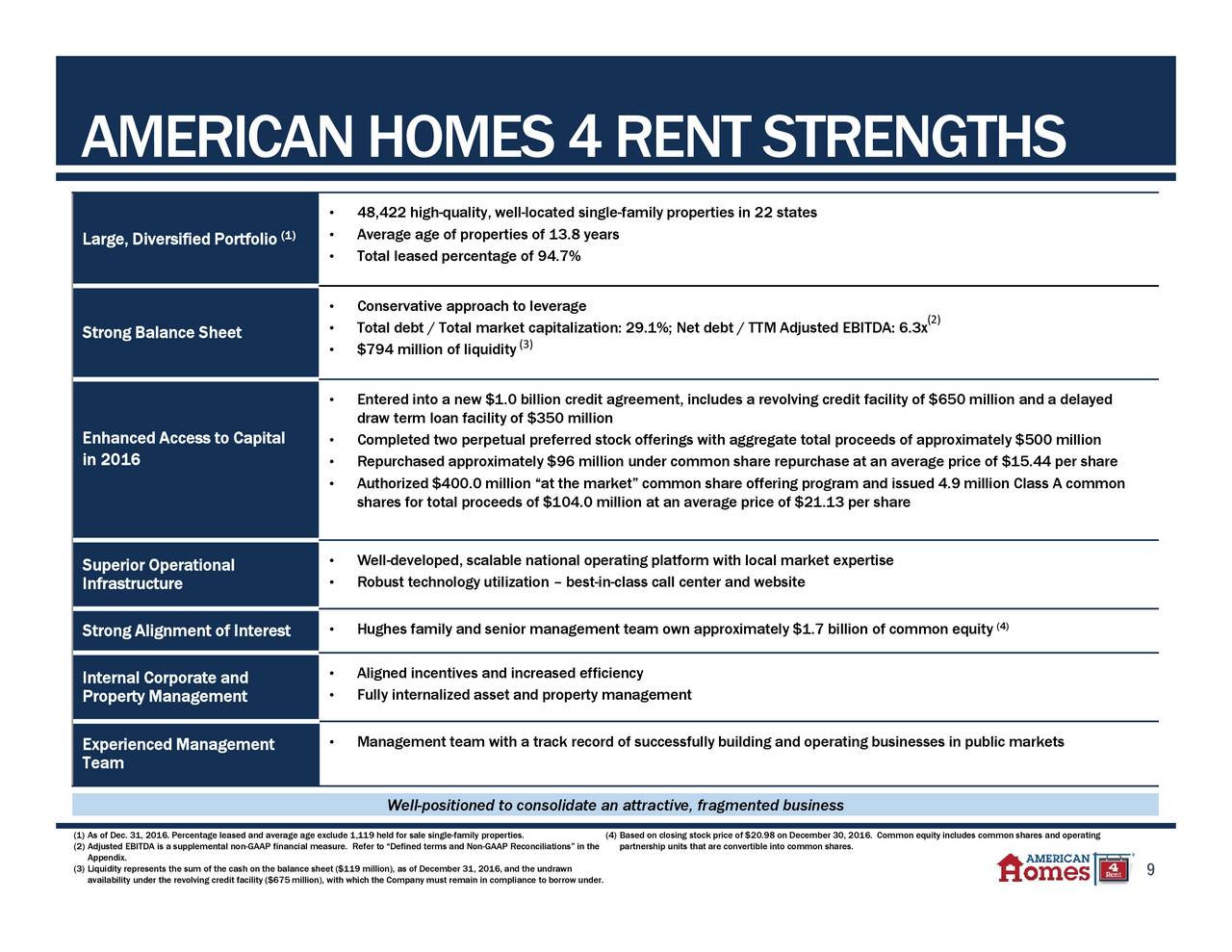 American homes 4 rent amh presents at citi global for American family homes for rent