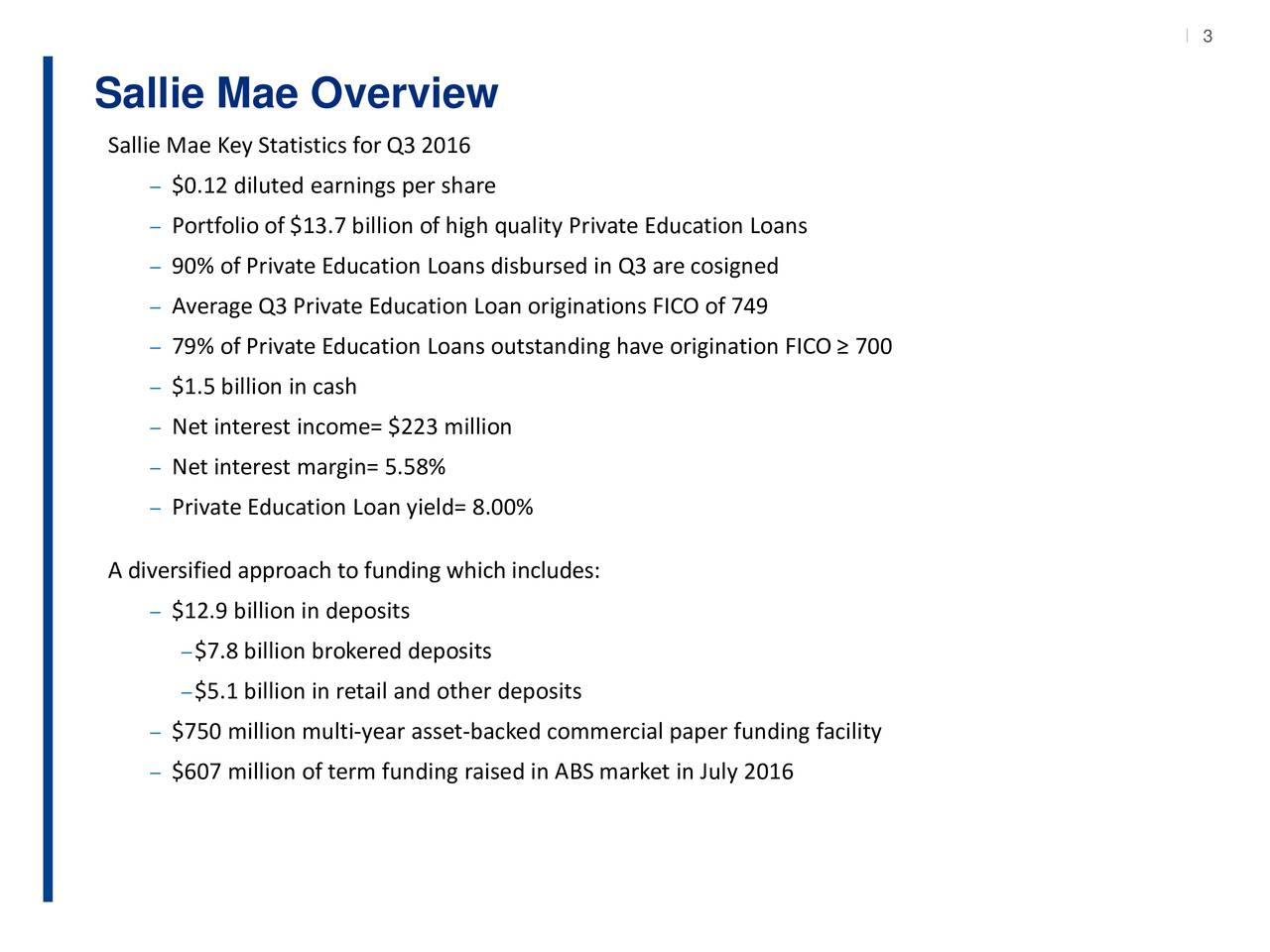 Sallie Mae Overview Sallie Mae Key Statistics for Q3 2016 $0.12 diluted earnings per share Portfolio of $13.7 billion of high quality Private Education Loans 90% of Private Education Loans disbursed in Q3 are cosigned Average Q3 Private Education Loan originations FICO of 749 79% of Private Education Loans outstanding have origination FICO  700 $1.5 billion in cash Net interest income= $223 million Net interest margin= 5.58% Private Education Loan yield= 8.00% A diversified approach to funding which includes: $12.9 billion in deposits $7.8 billion brokered deposits $5.1 billion in retail and other deposits $750 million multi-year asset-backed commercial paper funding facility $607 million of term funding raised in ABS market in July 2016