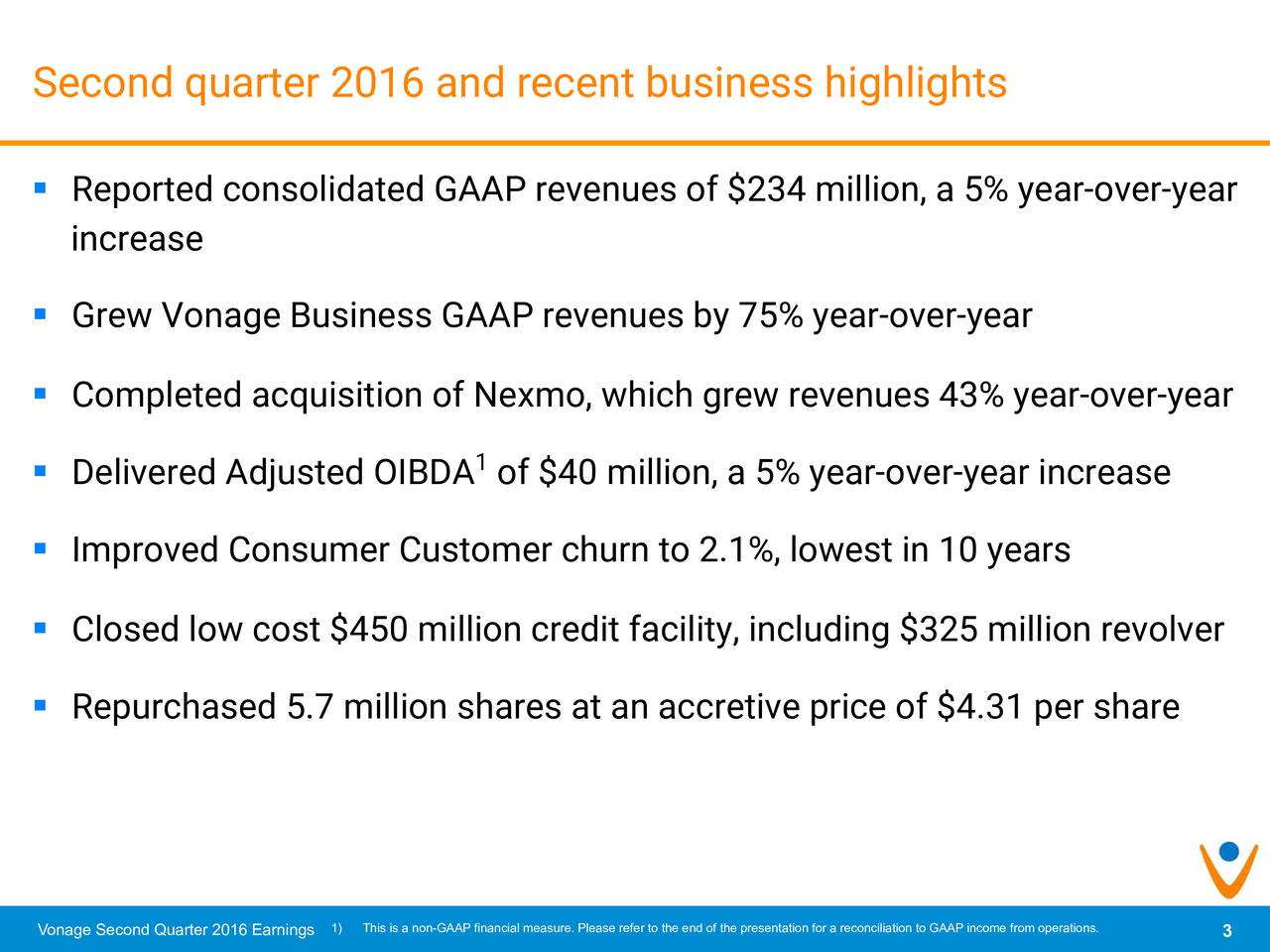 Reported consolidated GAAP revenues of $234 million, a 5% year-over-year increase Grew Vonage Business GAAP revenues by 75% year-over-year Completed acquisition of Nexmo, which grew revenues 43% year-over-year Delivered Adjusted OIBDA of $40 million, a 5% year-over-year increase Improved Consumer Customer churn to 2.1%, lowest in 10 years Closed low cost $450 million credit facility, including $325 million revolver Repurchased 5.7 million shares at an accretive price of $4.31 per share Vonage Second Quarter 2016 Earningsa non-GAAP financial measure. Please refer to the end of the presentation for a reconciliation to GAAP income from operations.