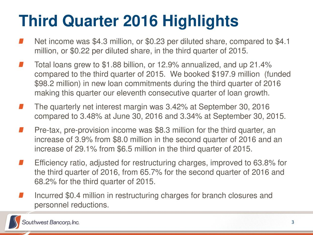 Net income was $4.3 million, or $0.23 per diluted share, compared to $4.1 million, or $0.22 per diluted share, in the third quarter of 2015. Total loans grew to $1.88 billion, or 12.9% annualized, and up 21.4% compared to the third quarter of 2015. We booked $197.9 million (funded $98.2 million) in new loan commitments during the third quarter of 2016 making this quarter our eleventh consecutive quarter of loan growth. The quarterly net interest margin was 3.42% at September 30, 2016 compared to 3.48% at June 30, 2016 and 3.34% at September 30, 2015. Pre-tax, pre-provision income was $8.3 million for the third quarter, an increase of 3.9% from $8.0 million in the second quarter of 2016 and an increase of 29.1% from $6.5 million in the third quarter of 2015. Efficiency ratio, adjusted for restructuring charges, improved to 63.8% for the third quarter of 2016, from 65.7% for the second quarter of 2016 and 68.2% for the third quarter of 2015. Incurred $0.4 million in restructuring charges for branch closures and personnel reductions. 3