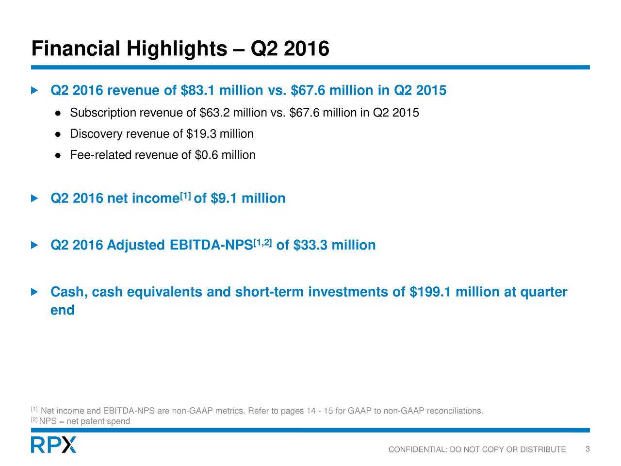 Q2 2016 revenue of $83.1 million vs. $67.6 million in Q2 2015 Subscription revenue of $63.2 million vs. $67.6 million in Q2 2015 Discovery revenue of $19.3 million Fee-related revenue of $0.6 million Q2 2016 net income [1of $9.1 million Q2 2016 Adjusted EBITDA-NPS [1,2of $33.3 million Cash, cash equivalents and short-term investments of $199.1 million at quarter end [1Net income and EBITDA-NPS are non-GAAP metrics. Refer to pages 14 - 15 for GAAP to non-GAAP reconciliations. [2NPS = net patent spend CONFIDENTIAL: DO NOT COPY OR DISTRIBUTE