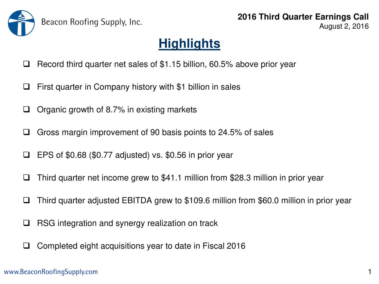 August 2, 2016 Highlights Record third quarter net sales of $1.15 billion, 60.5% above prior year First quarter in Company history with $1 billion in sales Organic growth of 8.7% in existing markets Gross margin improvement of 90 basis points to 24.5% of sales EPS of $0.68 ($0.77 adjusted) vs. $0.56 in prior year Third quarter net income grew to $41.1 million from $28.3 million in prior year Third quarter adjusted EBITDA grew to $109.6 million from $60.0 million in prior year RSG integration and synergy realization on track Completed eight acquisitions year to date in Fiscal 2016 www.BeaconRoofingSupply.com 1