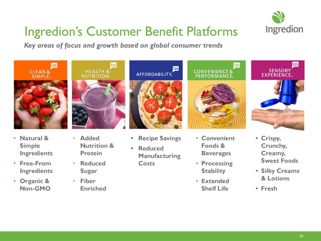 Global Natural Foods Inc