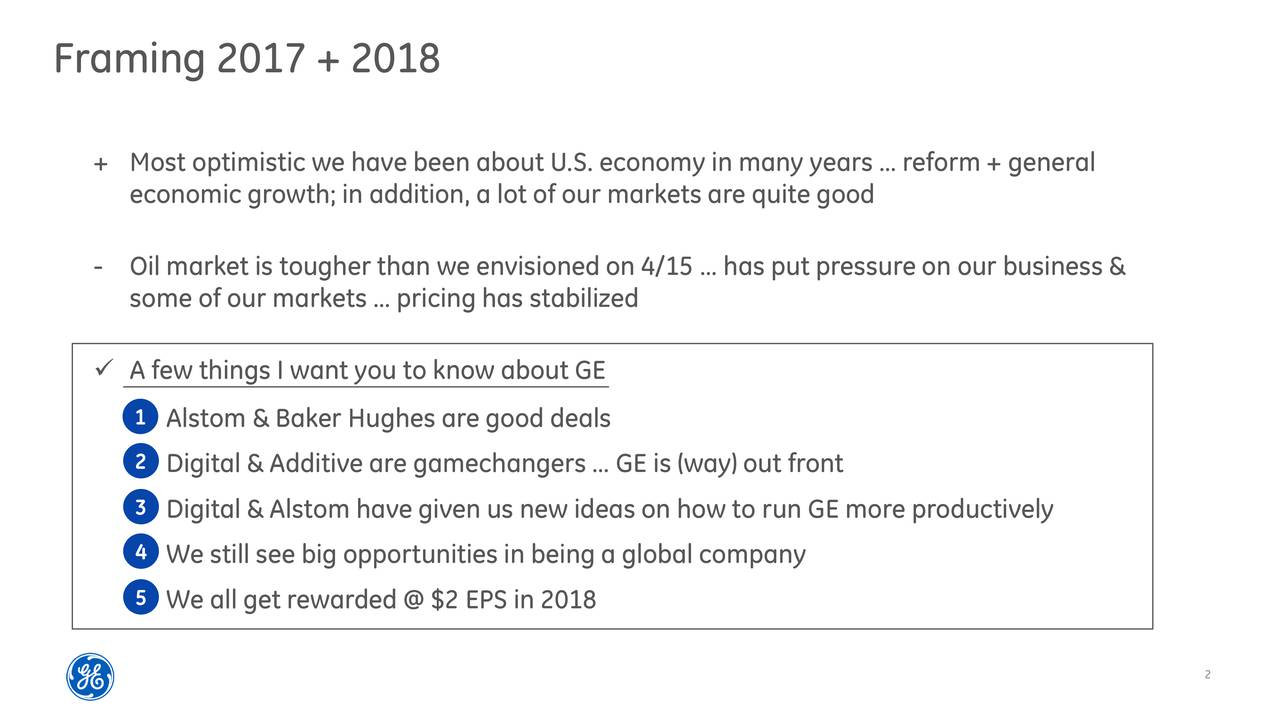GE Annual Outlook Investor Meeting - Slides