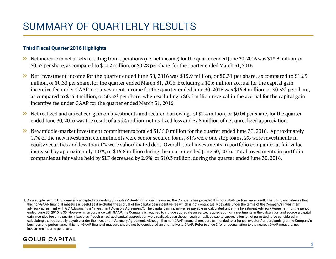 per share, 1 % were investments in n on investments in the calculation and accrue a capital n, or $0.04 per share, for the quarteron-GAAP performance result. The Company believes thatperiodtnys rsal in the accrual for the capital gain ly payable under the terms of the Companys investmentered in ter ended June 30,2016 was $18.3 million,or n for the quarter ended June 30, 2016. Approximately s, 81% were one stop loans, to GAAP. Refer to slide 3 for s $15.9 million, or $0.31 per share, as compared to $16.9tfolio companies at fair value for the quarter ended March 31,2016. 016.Excluding a $0.6 million accrual for the capital gain quarter ended June 30, 2016 was $16.4 million, or $0.32 , or $10.3 million, during the quarter ended June 30,2016. t). The capital gain incentive fee payable as calculate be considered an alternative million during the qu(GAAP) ry Agreement. Although this non-GAAP financial measure is intend operations (i.e.net income) for the quarng a $0.5 million reve ccrual of the capital gain incentive fee which is not contractual 1 estments and secured borrowings of $2.4 millioapital appreciation were realized, even though such unrealized c $14.2 million,or $0.28 per share, Investment Advisory Agreemen Net increaetiivestt esetnceended June 30, 2016 was the result oftanvs-AaPrfaenilieGuresusr(lae it excludes the ar the Investment Adviso SUM ThirA FscaYl QOarFer 01 6 HighlightsERLY RESULTS 1. As a supplement to U.S. generally accepted accounting principles