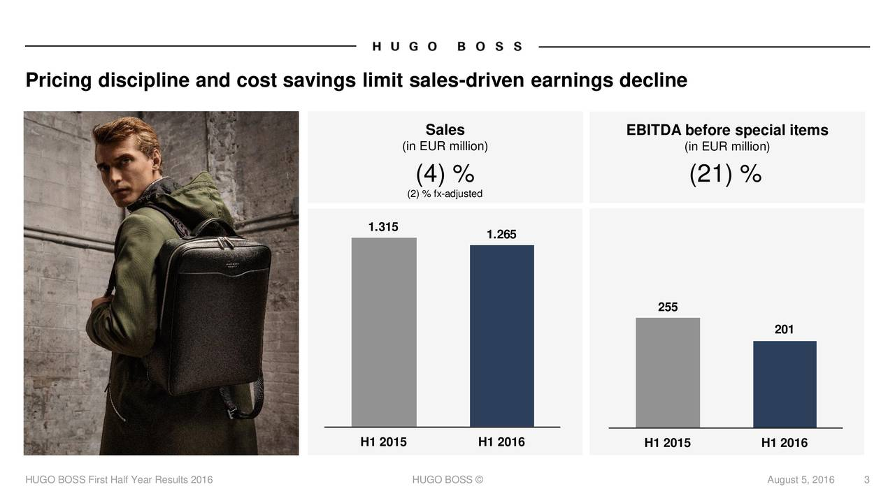 Sales EBITDA before special items (in EUR million) (in EUR million) (4) % (21) % (2) % fx-adjusted 1.315 1.265 255 201 H1 2015 H1 2016 H1 2015 H1 2016 HUGO BOSS First Half Year Results 2016 HUGO BOSS  August 5, 2016 3